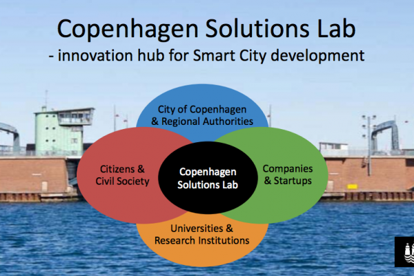Smart City - Copenhagen | UrbanizeHub