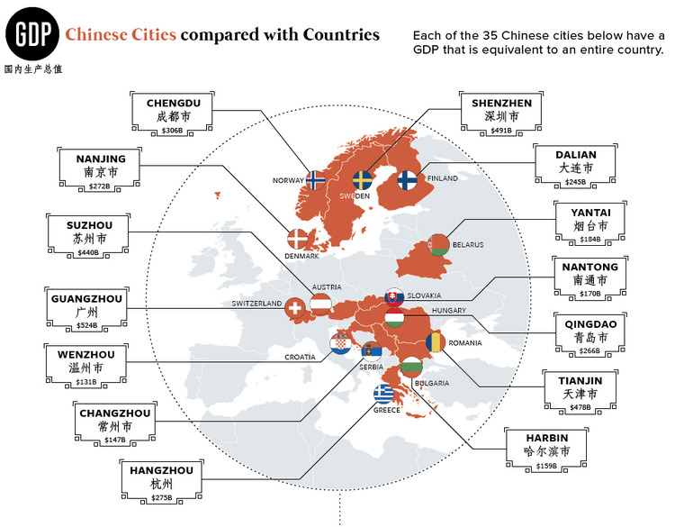 Huge Chinese cities as wealthy as countries